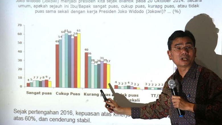 SMRC: Jokowi-Gatot Bisa Gerus Elektabilitas Prabowo di Pilpres 2019