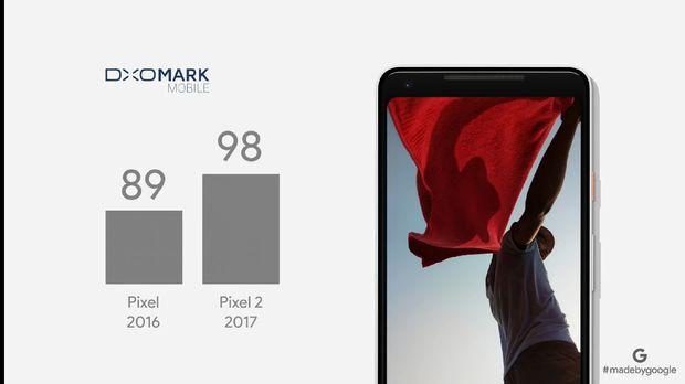 Lawan Kamera iPhone, Google Pakai Kecerdasan Buatan
