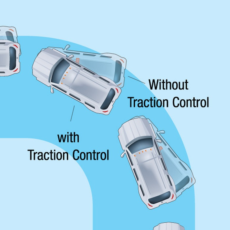 Apa Itu Traction Control? Simak Penjelasan Rifat Sungkar Berikut Ini