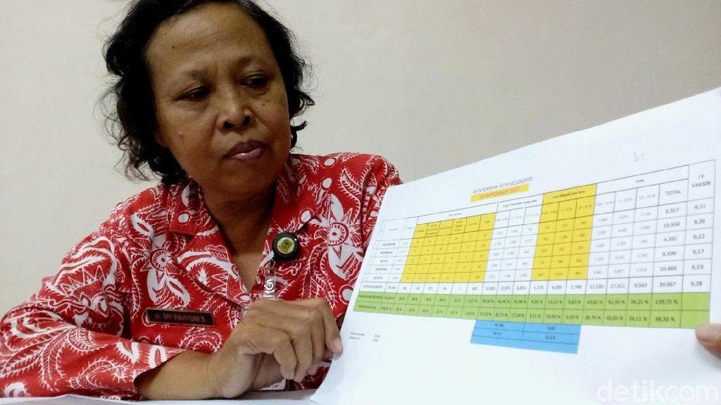 Duh, Imunisasi MR di Kota Mojokerto Tak Sesuai Target