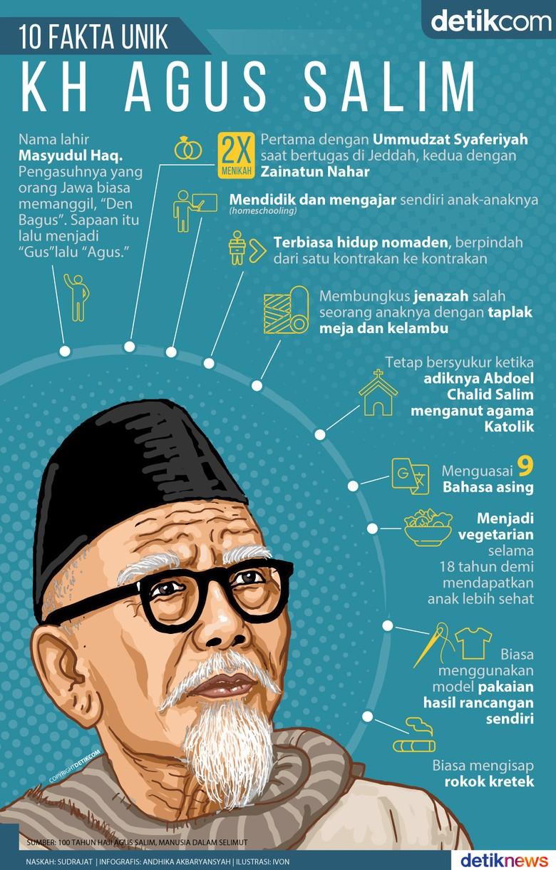 Ini 10 Fakta Unik Sosok KH Agus Salim