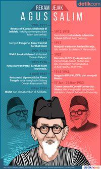 Rekam jejak Agus Salim