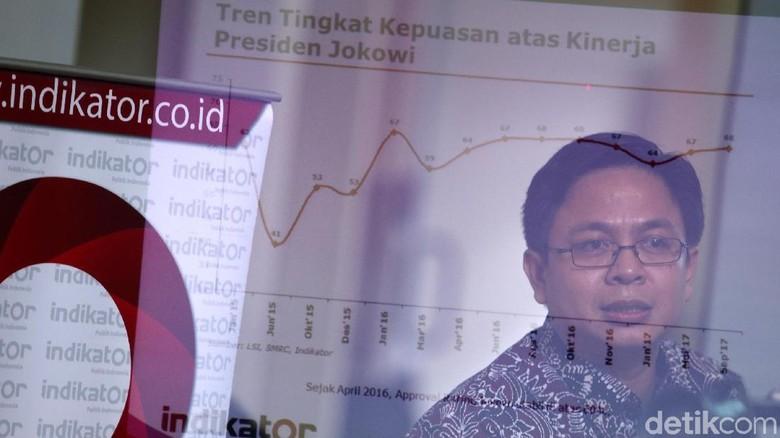 Survei Membuktikan! Masyarakat Puas dengan Kinerja Jokowi