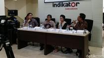 Survei Indikator: 60,3% Warga Cukup Puas atas Kinerja Jokowi