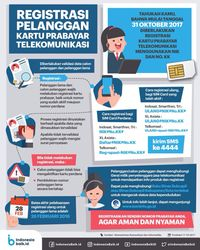 Jelang Deadline, Simak Lagi Panduan Registrasi SIM Card