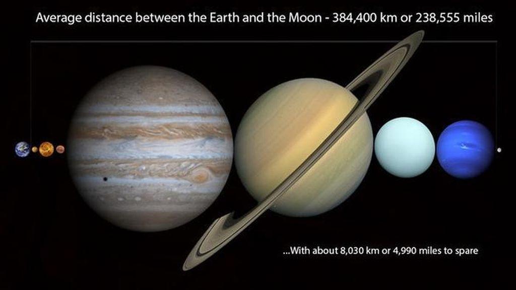 Ilustrasi Ini Beberkan Betapa Kecil Manusia di Alam Semesta