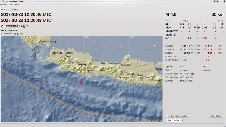 Gempa 4,6 SR Guncang Tasikmalaya