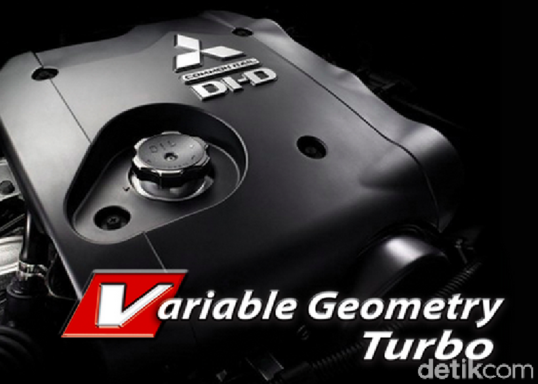 Variable Geometry Turbo, Apa Itu? Ini Penjelasan Rifat Sungkar