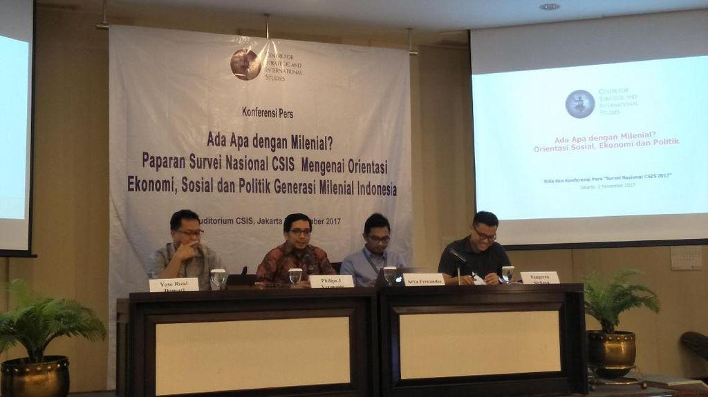 Survei CSIS: 33% Generasi Milenial Pilih Jokowi, 25% Pilih Prabowo