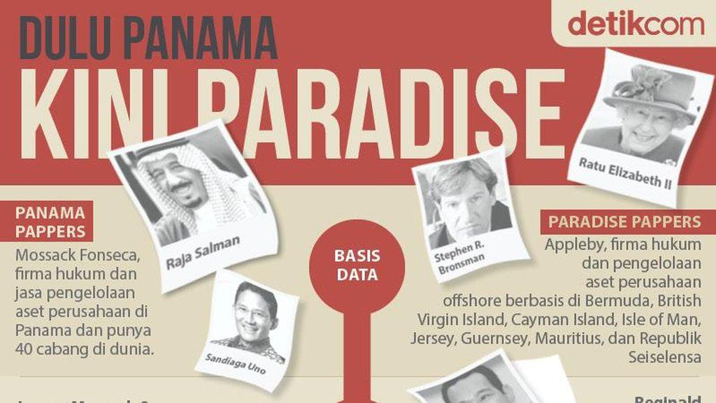 Pemerintah Diminta Telusuri WNI yang Masuk Paradise Papers