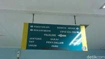 Sudut-sudut Lantai 3 RS Medika Permata Hijau Tempat Novanto Dirawat