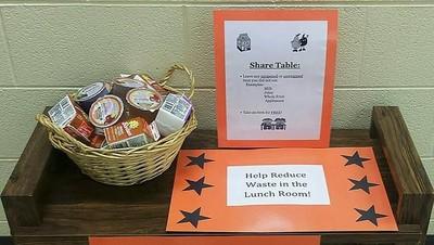 Di Sekolah Ini Anak Diajari Agar Nggak Buang-buang Makanan