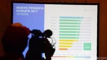 Indeks Persepsi Korupsi