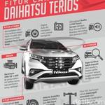 Fitur Canggih Daihatsu Terios