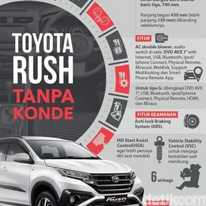 Toyota Rush Minus Konde
