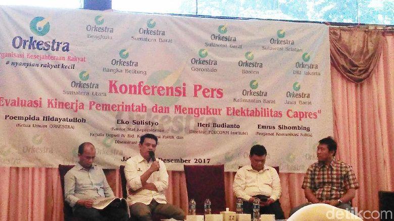 Survei Orkestra: Elektabilitas Jokowi 24,38%, Prabowo 21,9%