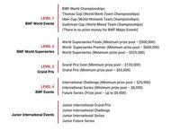 Musim 2018 Bakal Melelahkan Untuk Pebulutangkis Top Dunia