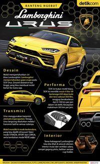 Infografis Lamborghini Urus