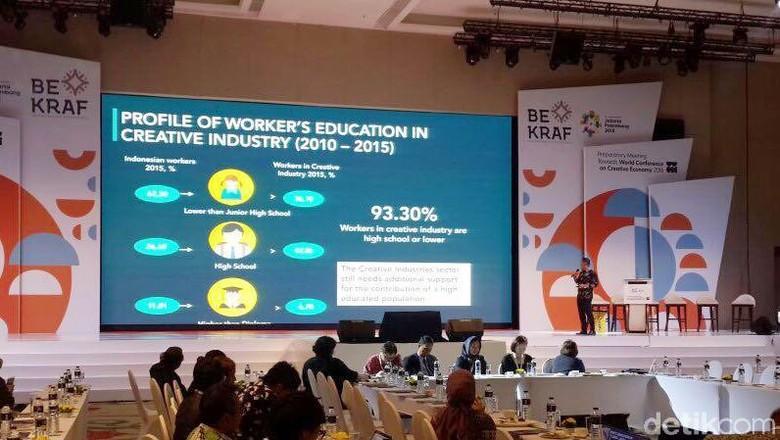 KEIN Tawarkan Ekonomi Kerakyatan 2.0 Bagi Industri Kreatif