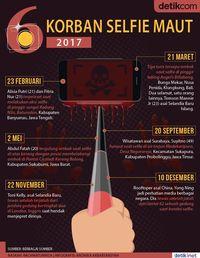 6 Korban Selfie Maut 2017