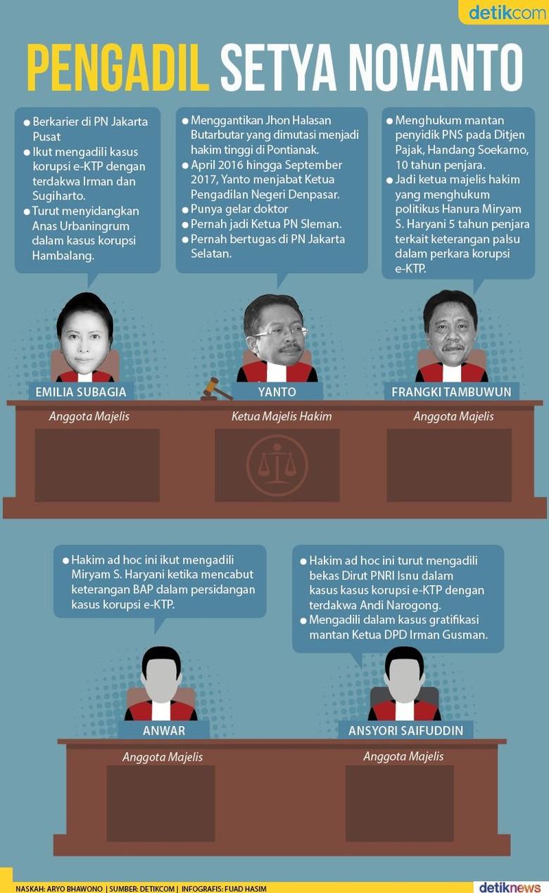 Salute, Majelis Hakim Tak Terkecoh Aksi Setya Novanto