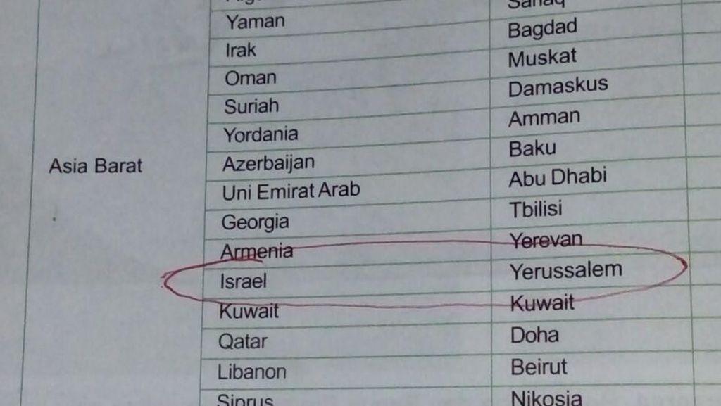 Aceh Tarik Buku SD Yerusalem Ibu Kota Israel