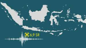 Gempa 6,9 SR Guncang Jawa
