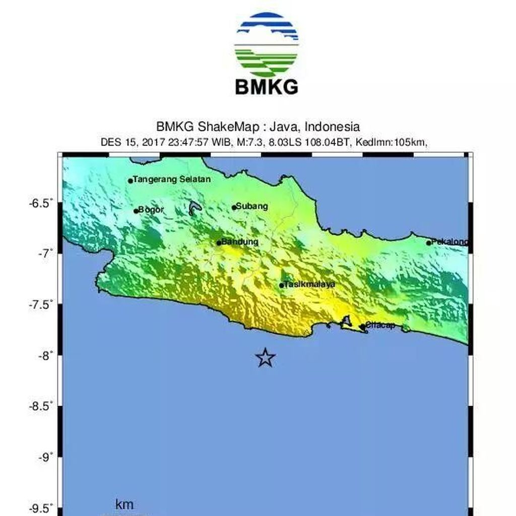 Gempa Guncang Jawa, Peringatan Dini Tsunami di Jabar hingga DIY