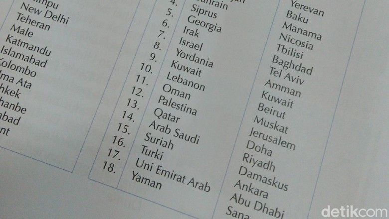 Minta Maaf, Yudhistira Ganti Yerusalem Jadi Ibu Kota Palestina