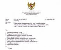 Surat MenPAN RB soal Netralitas PNS/ASN