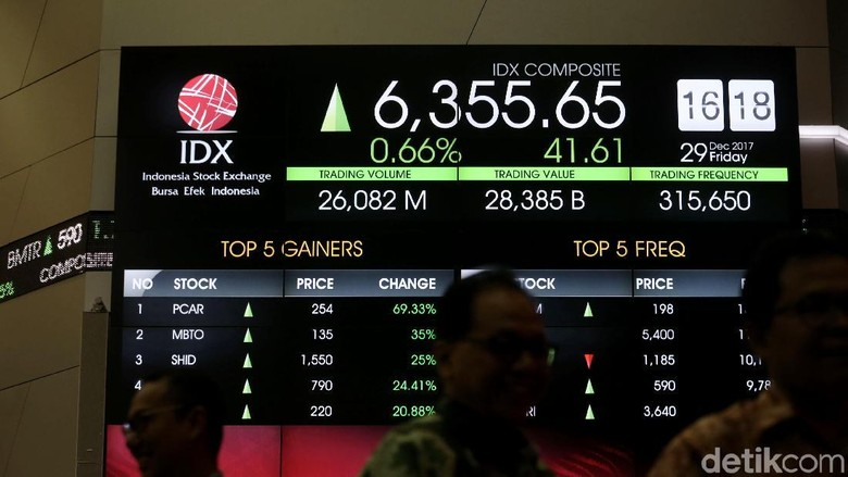 Oso Securities: IHSG Diperkirakan Menguat