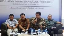 Jokowi Ungguli Prabowo Berdasarkan Survei Capres SMRC