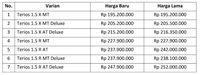 Daftar Harga Daihatsu Terios