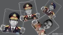 Polisi yang Sudah Ditetapkan KPU sebagai Cagub Otomatis Pensiun