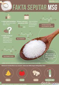Infografis: Fakta MSG yang Munculkan Rasa Umami pada Masakan