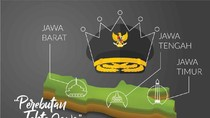 6 Cagub di Jawa Bakal Dukung Capres dari Parpol Pengusung