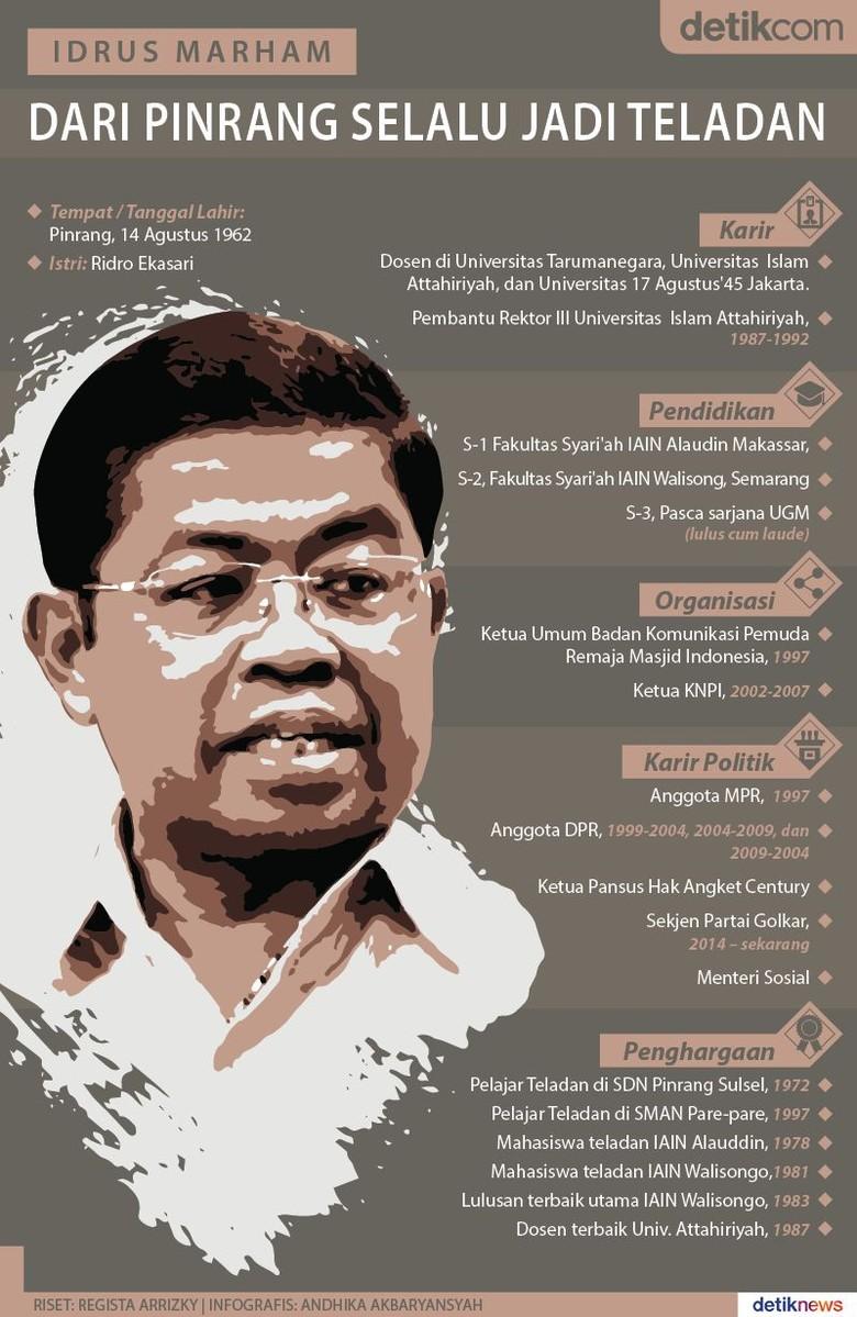 Sosok Idrus Marham, Mensos Baru Pilihan Jokowi