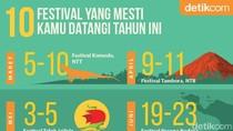 10 Festival yang Mesti Kamu Datangi Tahun Ini
