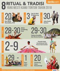 Permalink to 8 Ritual dan Tradisi yang Mesti Kamu Tonton Tahun 2018