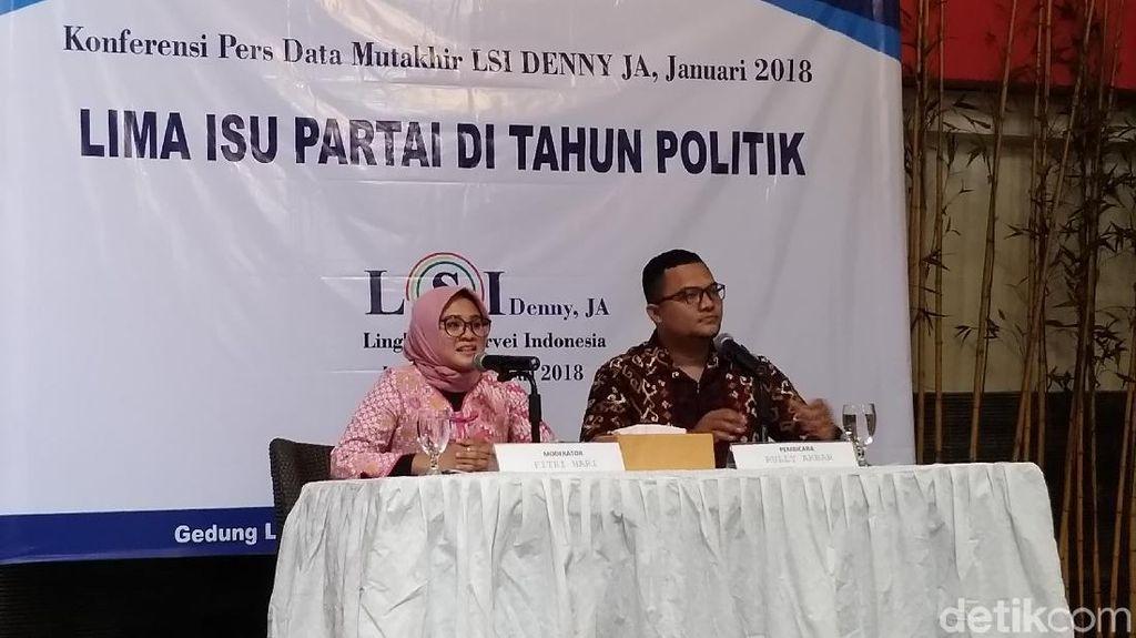 Ngeri-ngeri Sedap, 5 Partai Dinilai Terancam Tak Lolos Ambang Batas