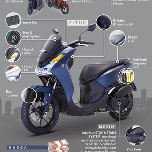Motor Maxi Seksi, Yamaha Lexi