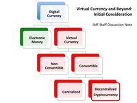 Virtual Currency atau Cryptocurrency, BI?