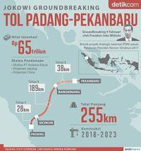 Jokowi Mulai Bangun Tol Padang-Pekanbaru 255 KM