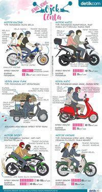 Permalink to Tiap Siang, Kakek Jadi Ojek Cinta Buat Cucu Naik Motor Sport
