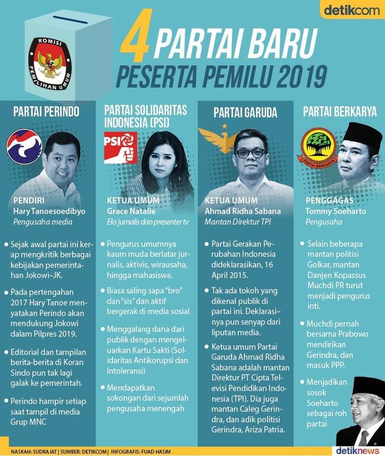 Empat Pendatang Baru di Pemilu 2019
