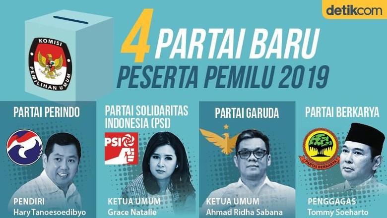 Menanti Kiprah Partai Baru di Pemilu 2019