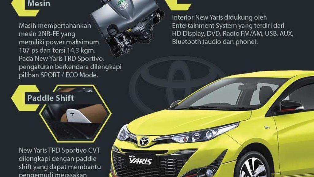Fitur Baru Toyota Yaris