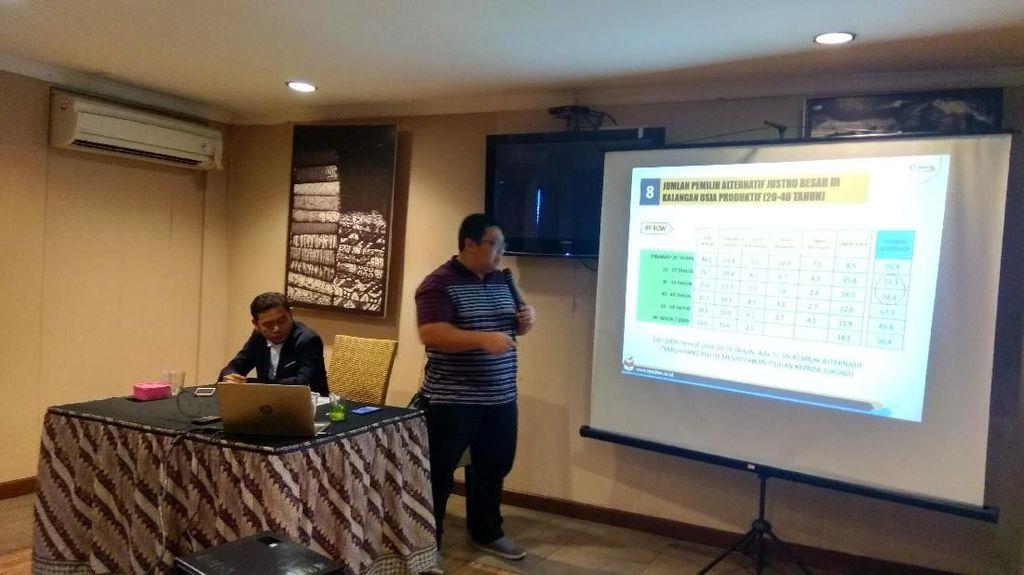 Survei Capres: Jokowi dan Prabowo Teratas, Rizieq dan Somad Muncul