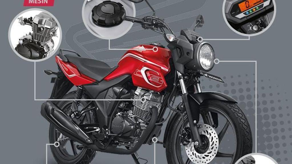 Motor Naked Sport Honda