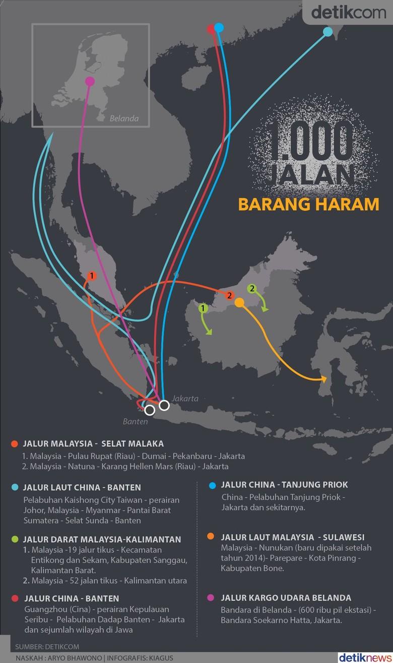 Cara Sindikat Narkoba Internasional Tembus Indonesia